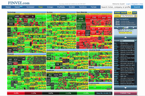 Stock Market Map Heatmap