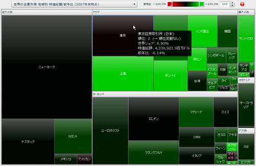 世界の主要市場 地域別 時価総額/前年比 マップ