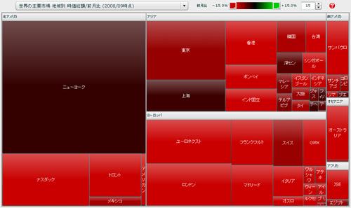 世界の主要市場 地域別 時価総額/前月比 マップ