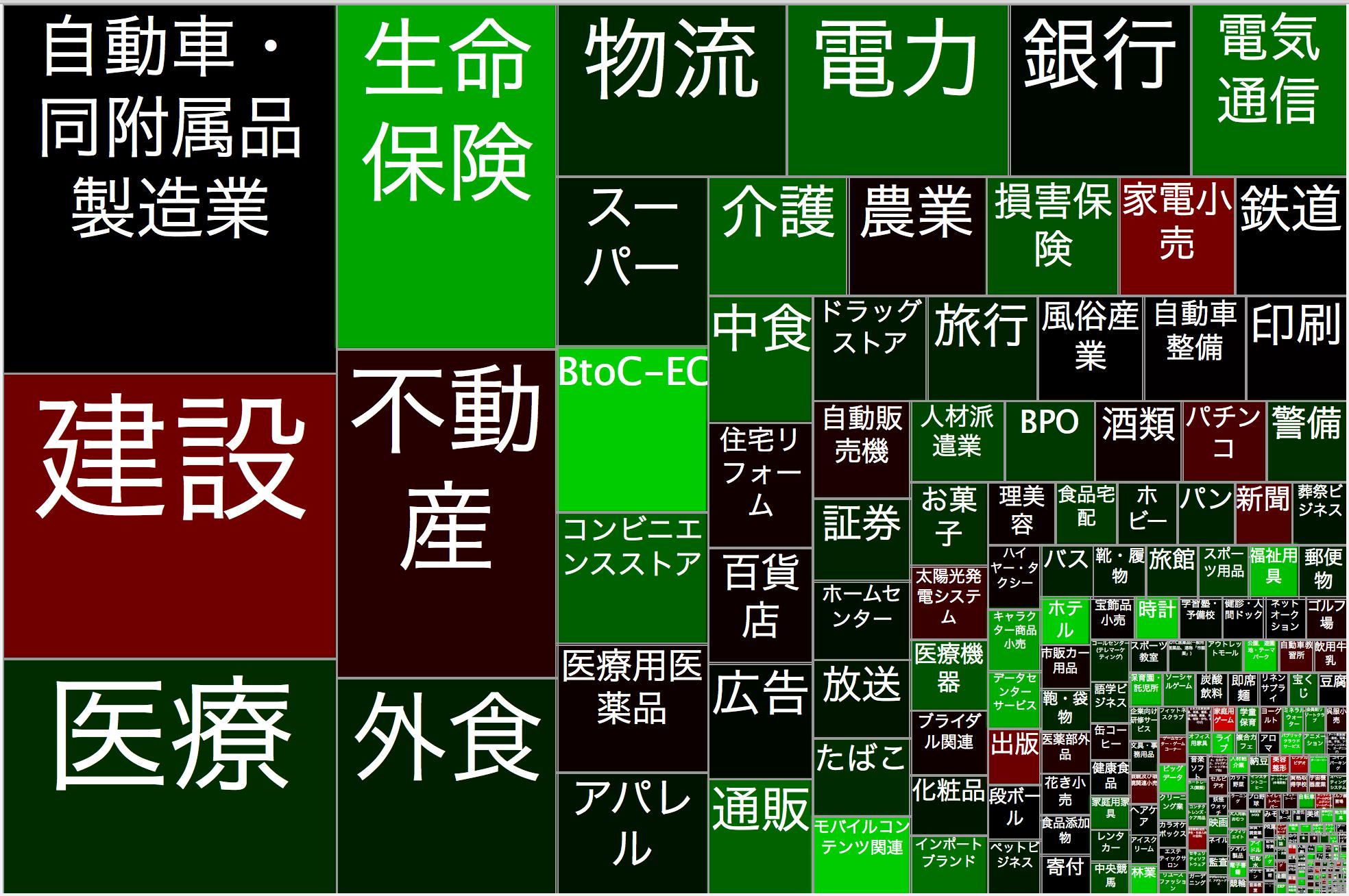 日本の実業家注目度ランキング(...