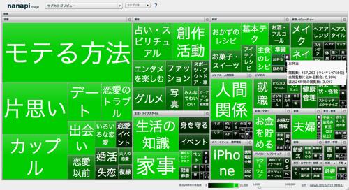 nanapi map - サブカテゴリビュー