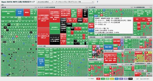 Open DATA METI 公開/利用状況マップ