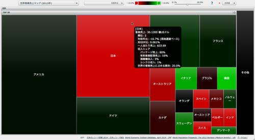 世界音楽売上マップ